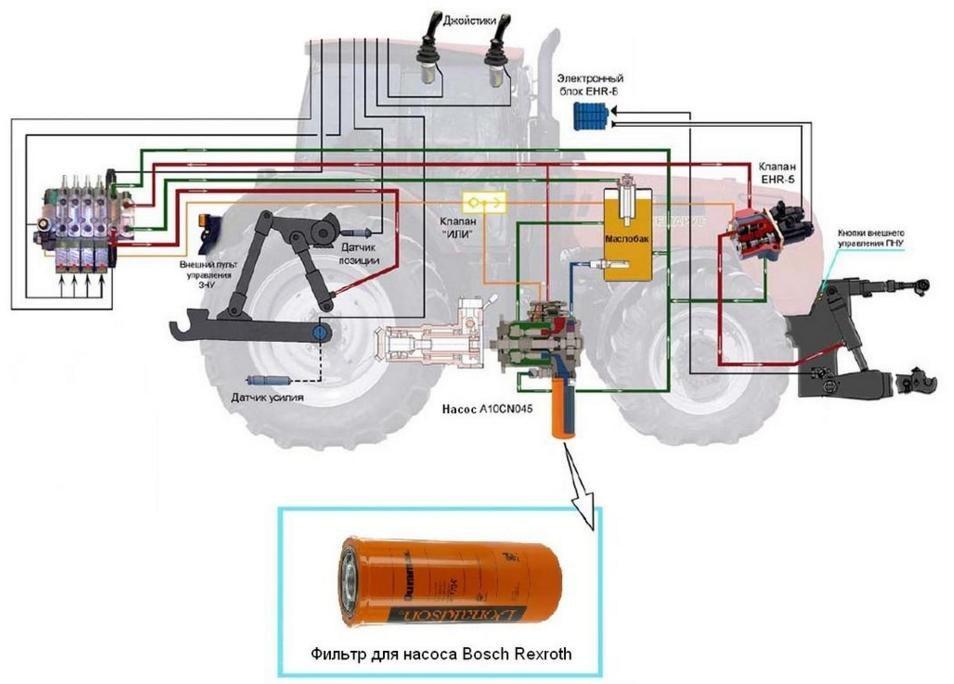 Фильтр топливный МТЗ-3522 DEUTZ 2013 BOSCH: продажа, цена.